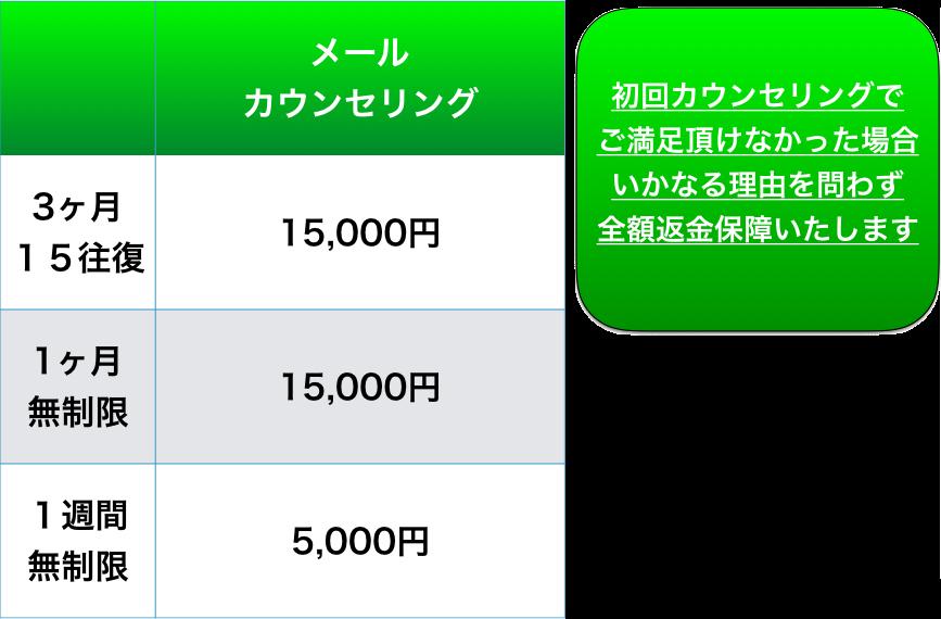 HP料金素材01.003 のコピー
